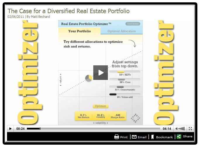 Rets real estate software racmof for Real estate design software